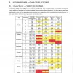 01 BILAN 2014 SYSTEME LHP-LHQ (2015)