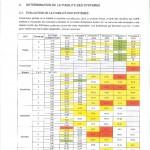 01 BILAN MI-2012-2013 SYSTEME LHP-LHQ (2014)