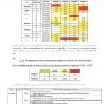 02 BILAN 2014 SYSTEME LHP-LHQ (2015)